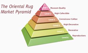 Rug-Pyramid-thumbnail