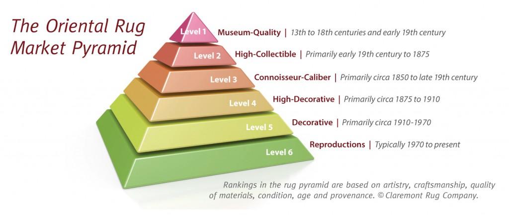 Rug_Pyramid_v2a